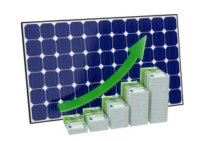 benefits of solar power shown by financial graph