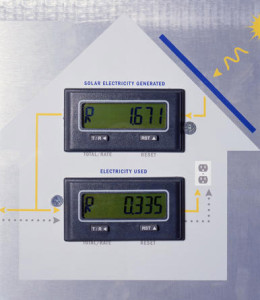 How solar power works - inverter display